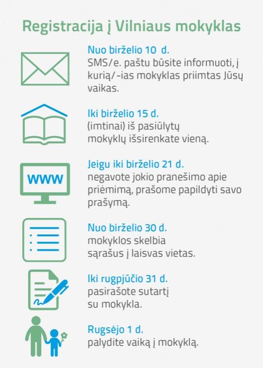 Registracija į Vilniaus mokyklas